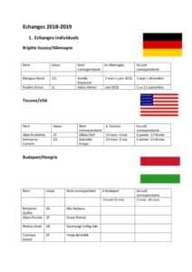 Planning des échanges 2018-2019